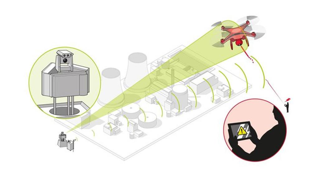 Airbus-Drohnen-Abwehr-Produktfoto-1024x576-c16d2bcca63e8551