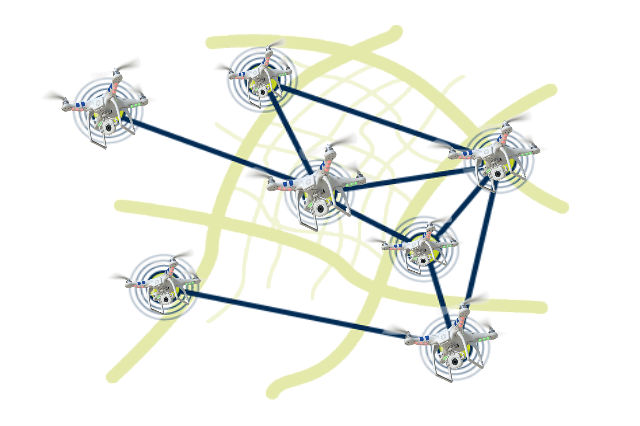 Drone Mesh Network