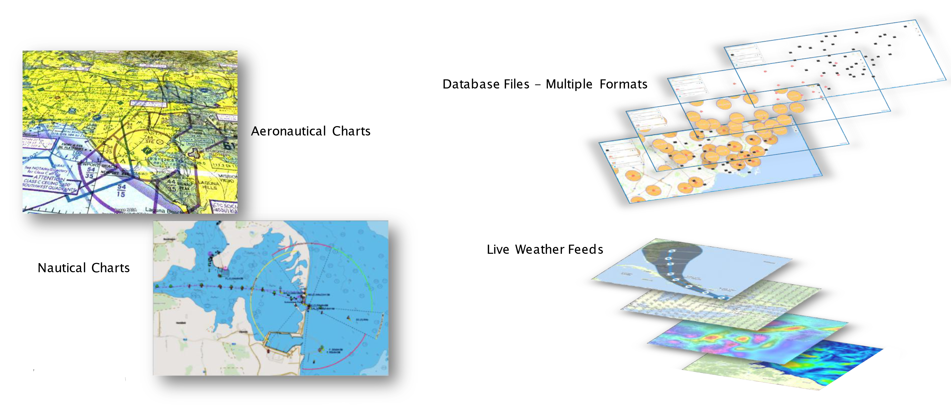 Trackimo Data Fusion