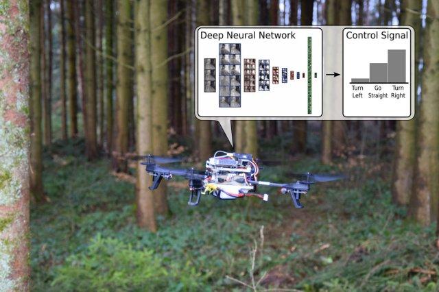 Search ad Rescue Drones