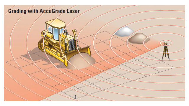 accugrade-laser-illus_10859230