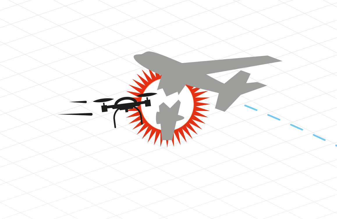 Drone Aircraft Collision