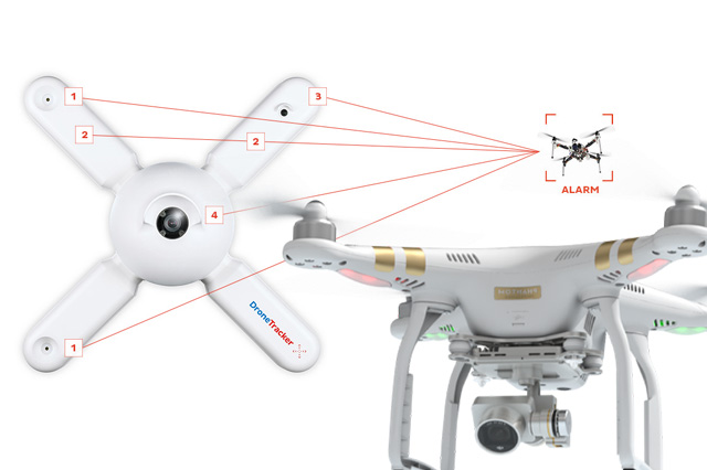remote control flying devices with Dedrone Drone Detection System Now Jammer on Amazon Deals Of The Day Dec 22 together with Us Military Surveillance Future Drones besides Dji Phantom 4 also Sky Drone Pro V2 Black likewise Flybi Flying Drone Brings You Realistic Flying Experience With Its Head Tracking Goggles.