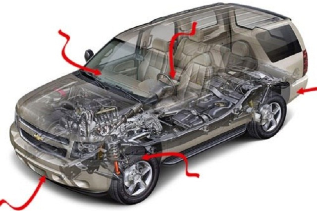 Gps Tracker Car Dealership