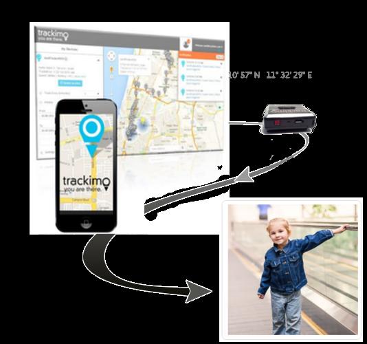 Trackimo for Kids