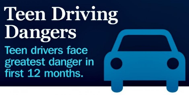 Teen Driving Dangers