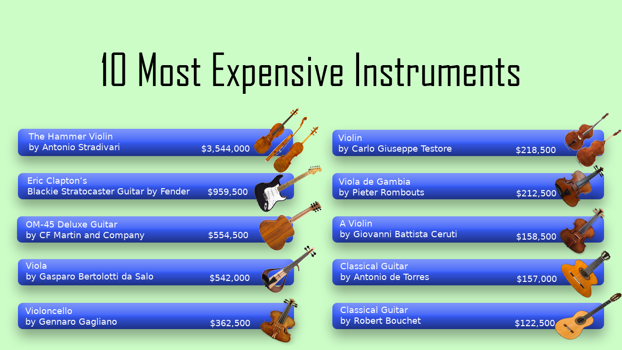 A List of the Most Expensive Instruments in the World