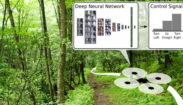 Drone Deep Learning