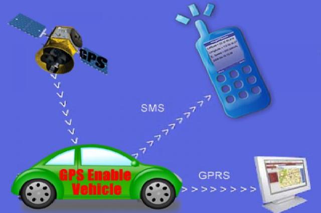 GPS Enable Vehicle