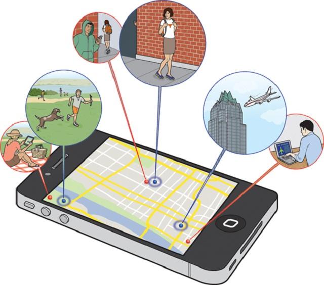 GPS-uses
