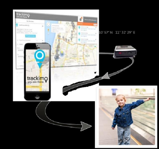 Tracking Kids