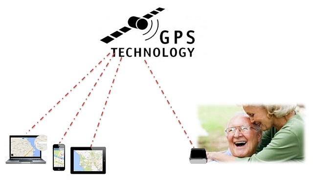 Tracking Devices for the Elderly