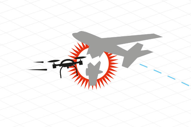Drone Collision with Jets