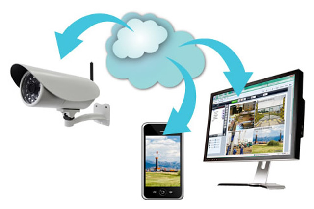 Cloud Tracking Solution
