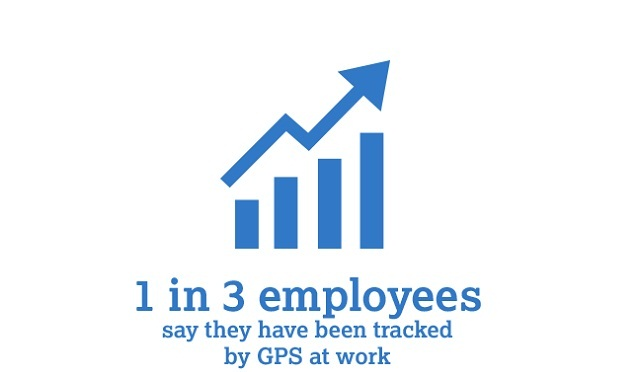 1 in 3 Employees