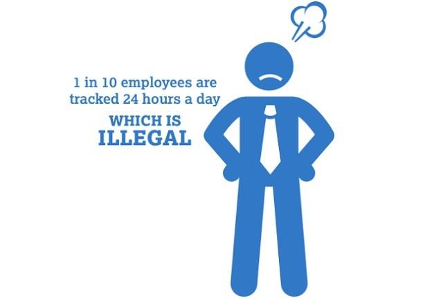 Illigal Tracking