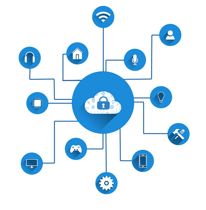 IoT Security