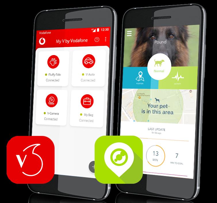 Vodafone's Partnership with Leading IoT Company - Trackimo